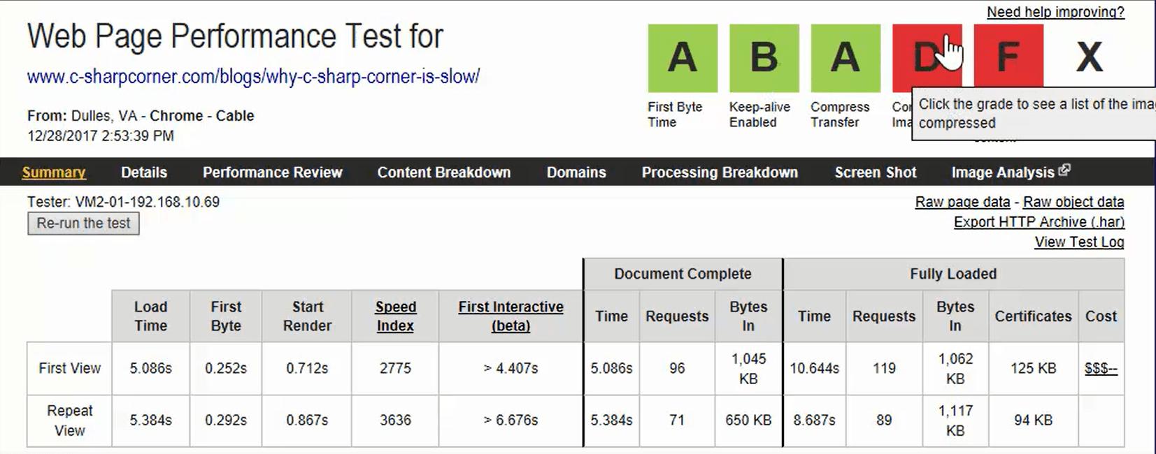 csharp-corner-dulles-test-report-card
