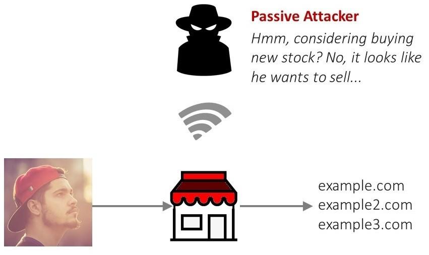passive-attacker-http